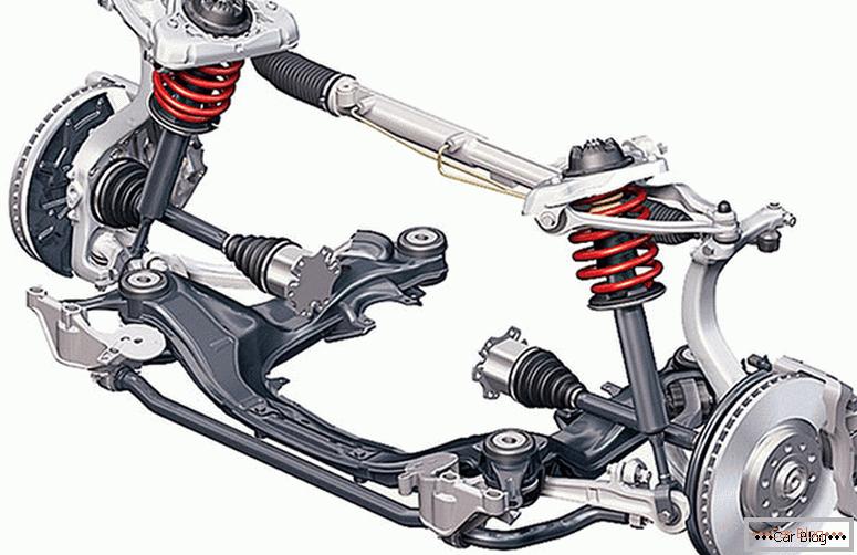 Ruido en suspension delantera